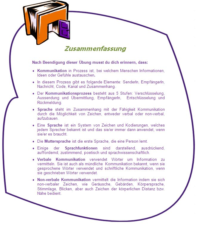 Keycomkit Modul 1 Kommunikation In Der Muttersprache